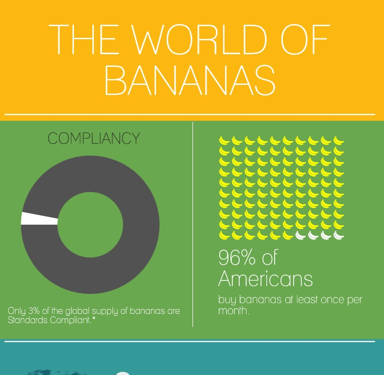 Banana_Infographic_Featured image