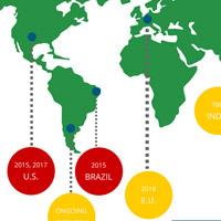 global-mandate-deadlines